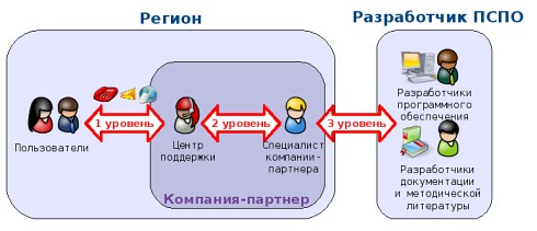 techsupport.jpg