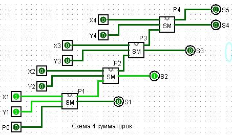 4-times-summator